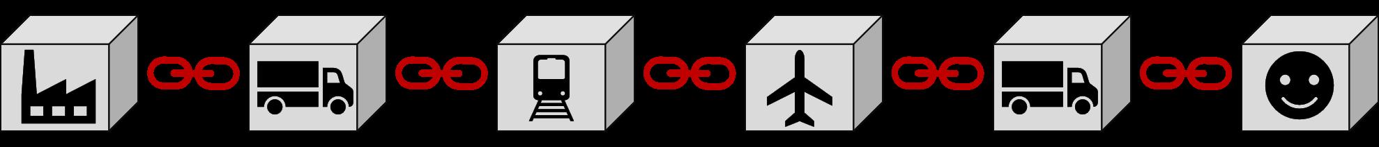 blockchain in transport_v04