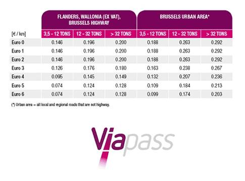 Tariffs-dd20151210_SourceViapass.png