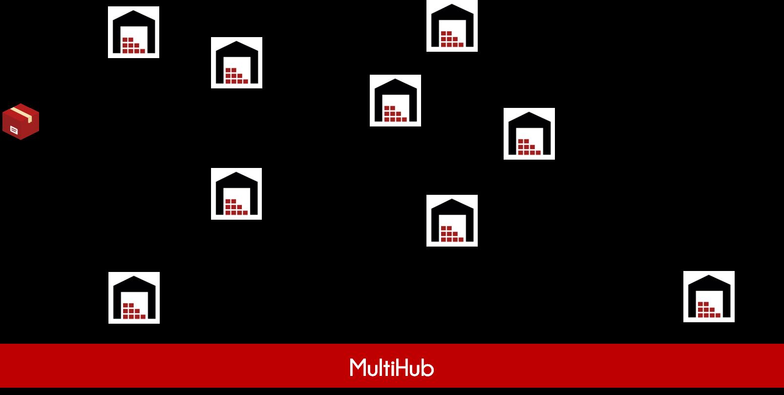 multihub_red